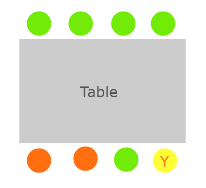 table photo shop